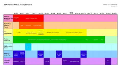 Master thesis gantt chart - healingpowerofnaturecom